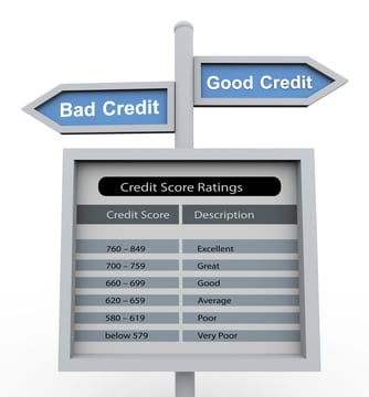 Good credit - bad credit