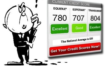 What You Need To Know About Credit Reporting Agencies